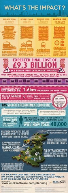 Neat infographic showing the infrastructure impact of the London Olympics