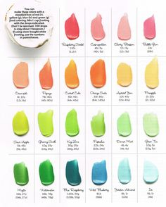 Have youseen this unbelievably helpful frosting color guide? It was put out by Food Network Magazine  (May 2012 Issue). And I have to pos...