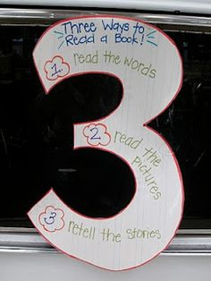 Anchor chart for 3 Ways to read a book in the shape of a 3!  Plus other good Daily 5 ideas.