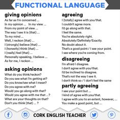 Functional Language: giving opinions / asking opinions / agreeing / disagreeing / partly agreeing.