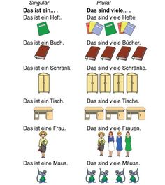 58 best DEUTSCH: Grammatik images on Pinterest | German language ...
