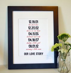 Story by dates 11x14 Gift for wife Anniversary gift by laceyfields