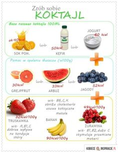 Detox Diet Drinks, Smoothie Drinks, Fruit Smoothies, Healthy Smoothies, Healthy Drinks, Smoothie Recipes, Healthy Eating, Healthy Recipes, Proper Nutrition