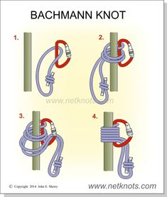 Bachmann Knot - Animated and Illustrated | Knots by Netknots