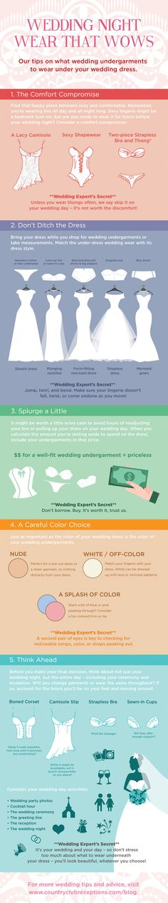 What to wear under the dress