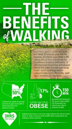 Health benefits of walking!