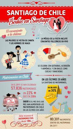 ¡Santiago es una ciudad ideal para enamorarse! Elije un hotel en Santiago de Chile y enamórate de la ciudad