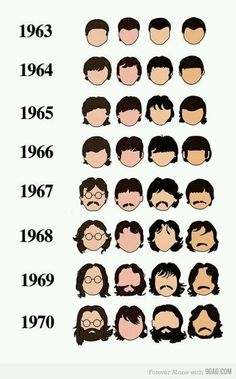 Beatles hair/mustache ideas for photo booth