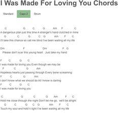 I Was Made For Loving You Chords Ed Sheeran, Tori Kelly
