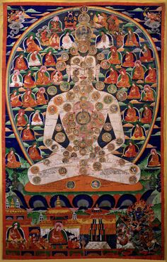 Tibetan Buddhist Thangka For Working With The Inner Yogas