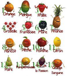 1000 images about 1fruits et l gumes on pinterest legumes fruit and fruits and vegetables. Black Bedroom Furniture Sets. Home Design Ideas
