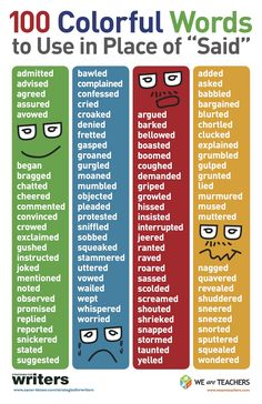 "100 Colorful Words to Use in Place of ""Said"""