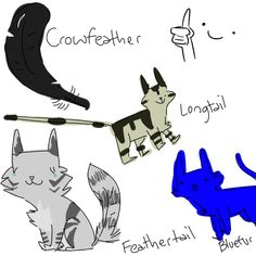 another bunch of literal warrior cats names by ressii