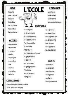 Learn French Videos Tips France French Basics, Ap French, Core French, Learn French, French Expressions, French Language Lessons, French Language Learning, French Lessons, Learning French For Kids