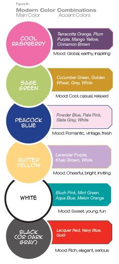 Redecorate your dorm, stylize your laptop, plan a new color palette for a project? Living Room Color Schemes, Blue Color Schemes, Color Combinations, Seafoam Color, Navy Color, Color Pairing, Modern Colors, Color Theory, Mode Style