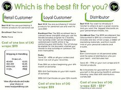Differences between It Works Retail, Loyal Customer and Distributor. How to find the best choice for you. http://jacindas.myitworks.com
