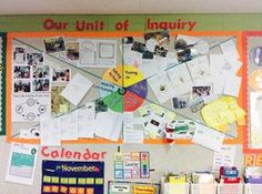Research and inquiry display idea, elementary, middle, high school