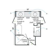 Floor Plan: Ian Worpole | thisoldhouse.com | from A Bath With a Smarter Layout, but Vintage Details