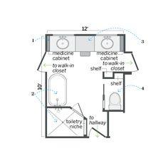 as well  on 5x7 bathroom floor plan