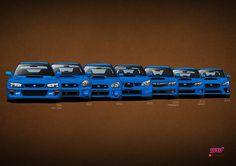 Subaru WRX STi generations by m-arts