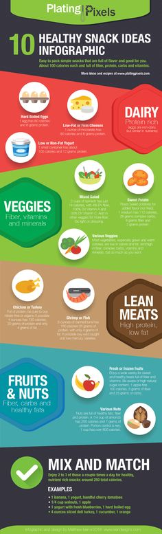 10 Healthy Snack Ideas Inforgraphic by Plating Pixels. Easy nutrient rich good for you snacks. All around 100 calories each. Clean eating, vegan, gluten free and healthy snack ideas. Plus try DOVE® Chocolate Fruit & Nut for better for you indulgence. [ad] #LoveDoveFruits - www.platingpixels.com