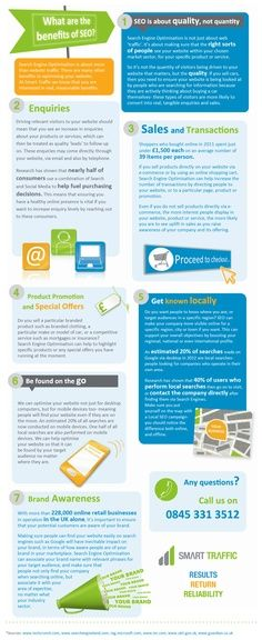 What are the Benefits of SEO? #Infographic