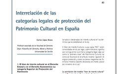 Interrelación de las  categorías legales de protección del #Patrimonio Cultural en España