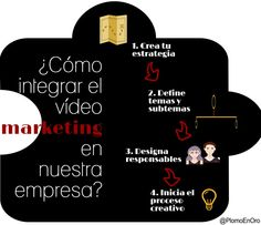 Video-Marketing-en-empresa