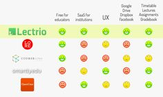 web compare Ads, Education, Free, Reading, Onderwijs, Learning