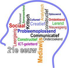 21st Century Skills - CloudSchool