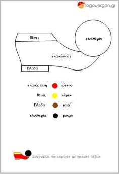 Ζωγραφίζω το τσαρούχι με λέξεις της 25ηςΜαρτίου