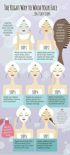 The right way to wash your face...in 7 easy steps. | beauty tips | skin care tips | skin care infographic | beauty info graphic