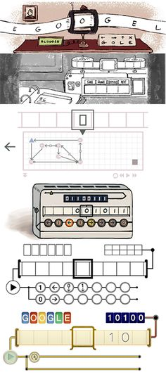 To celebrate the centenary of Alan Turing's birth, Google have posted an interactive Turing Machine doodle.  Users are challenged to modify a simple program made up of some basic instructions...