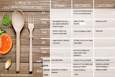 Dieta Settimanale Per Dimagrire : Fantastiche immagini su menù settimanale diete piani menu e