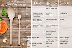 Dieta Settimanale Vegetariana : Fantastiche immagini su menù settimanale diete piani menu e
