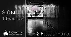 Statistiques des motos en France. www.legipermis.com