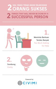2 Hal yang Tidak akan Dilakukan Orang Sukses - 2 Things that Will Never Be Done by a Successful Person (Infographic)