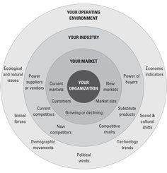 strategic planning roadmap