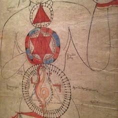 Tibetan Medicine diagram, tantric meditation