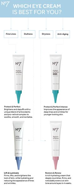 Our No7 eye creams will leave your skin feeling younger, more awake and bright-eyed before you know it. Which is right for you? Take a look at our guide to find out!