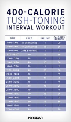 40-Minute Bum-Shaping Workout | POPSUGAR Fitness UK
