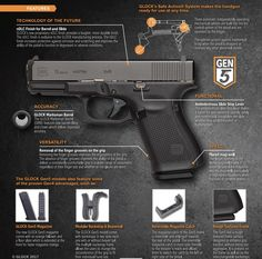 GLOCK - Short overview of the features of the latest generation of the Glock line. Home Defense, Self Defense, Glock Guns, Custom Glock, Military Guns, Cool Guns, Guns And Ammo, Airsoft, Firearms