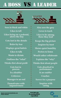 Good Leadership Skills, Leadership Activities, Leadership Coaching, Leadership Development, Leadership Quotes, Good Time Management, Management Tips, Life Skills, Life Lessons