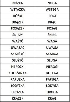 Polish Language, Primary Teaching, Speech Therapy, Fun Learning, Kids And Parenting, Poland, High School, Classroom, Science