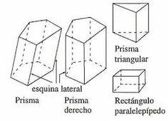 Resultado de imagen para volumen de cubos, prismas y pirámides rectos