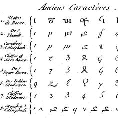 Los 10 primeros números 0, 1, 2, 3, 4, 5, 6, 7, 8, 9 se llaman cifras árabes. Sin embargo, fueron inventados en India en el siglo III a.C., después tomados prestados por la civilización árabe-musulmana en el siglo IX y descritos en la obra de Al-Khawarizmi, y finalmente introducidos en Europa por los árabes en el siglo X. Las cifras fueron reemplazando progresivamente a los números romanos y se impusieron gradualmente en todo el mundo porque permitían una notación muy cómoda basada en el…