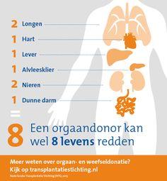 Een orgaandonor kan maar liefst 8 keer een held voor iemand zijn. - https://plus.google.com/events/cr2t1o5igoov1rd5pipdm8g0ao4/108603520938591902765/6321671438165395122