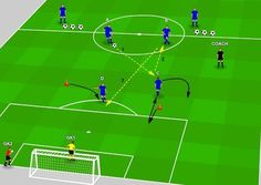 When you participate in soccer training, you will find that you are introduced to many different types of methods of play. One of the most important aspects of your soccer training regime is learning the basics of kicking the soccer b Soccer Practice Drills, Football Coaching Drills, Soccer Drills For Kids, Good Soccer Players, Soccer Skills, Youth Soccer, Soccer Boys, Soccer Motivation, Soccer Inspiration
