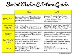 How to Cite Social Media in Scholarly Writing - Cycling Through Ed Tech