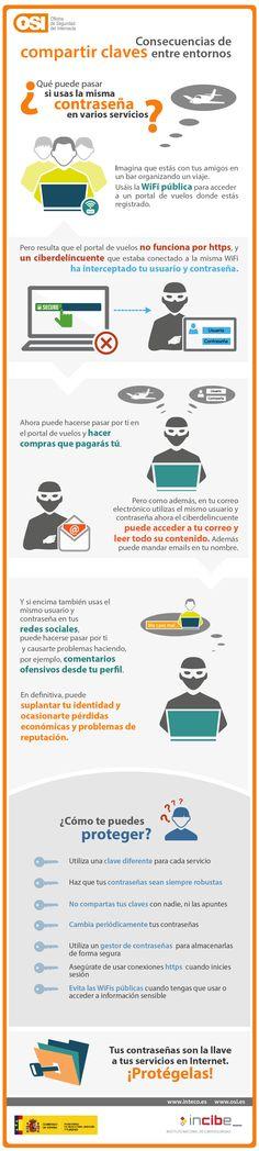 ¿Por qué no usar la misma contraseña?│@osiseguridad #infografia | Compartir intereses